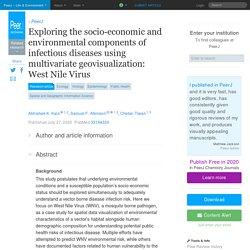 PEERJ 27/07/20 Exploring the socio-economic and environmental components of infectious diseases using multivariate geovisualization: West Nile Virus