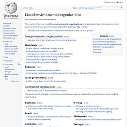 List of environmental organizations