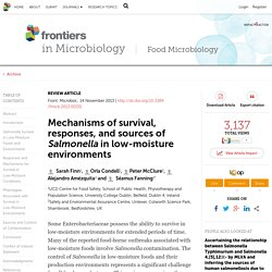 FRONTIERS IN MICROBIOLOGY - NOV 2013 - Mechanisms of survival, responses, and sources of Salmonella in low-moisture environments
