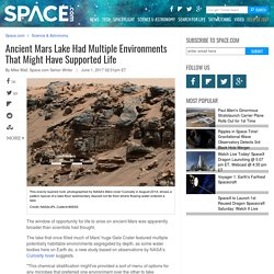 Ancient Mars Lake Had Multiple Environments That Might Have Supported Life