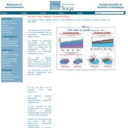 Biologic - Biomasse et environnement - Gestion durable et économique : Extraits de formations