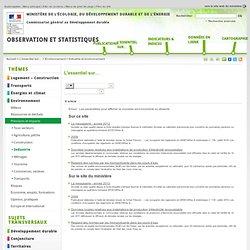 Les risques auxquels les Français se sentent exposés [L'essentiel sur…, Environnement, Opinion]