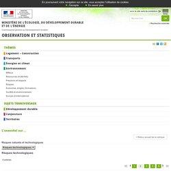 Sites nucléaires en France