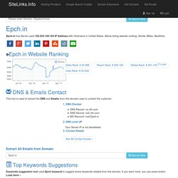 162.255.160.164, Similar Webs, BackLinks Results