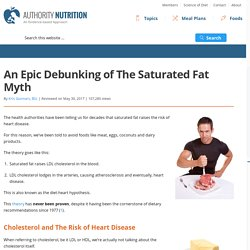 An Epic Debunking of The Saturated Fat Myth