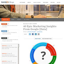 40 Epic Marketing Insights From Google [Data]