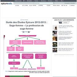 Guide des Études Epicure 2012-2013 : Sage-femme – La profession de sage-femme