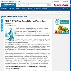EPIGENETICS for Breast Cancer Prevention
