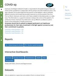 Epistat – COVID-19 Monitoring