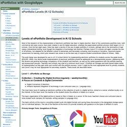 ePortfolio Levels (K-12 Schools) - ePortfolios with GoogleApps