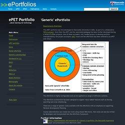 ePortfolios - www.eportfolios.ac.uk