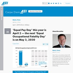 'Equal Pay Day' this year is April 2 - the next 'Equal Occupational Fatality Day' is on May 3, 2030