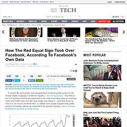 Les red equal signs par la communauté (Diaporama sur Huffpost)