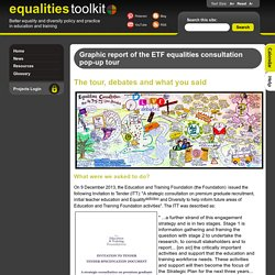 Graphic report of the ETF equalities consultation pop-up tour