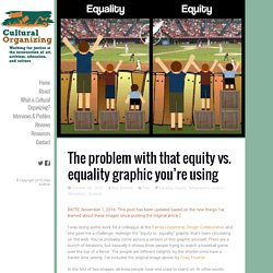 [Art] The problem with that equity vs. equality graphic you're using