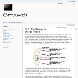 NLB : Equilibrage de charge réseau - @rtduweb