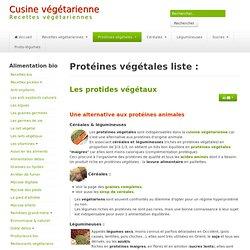 Protéines végétales,legumineuses,cereales,proteines vegetales,soja,tofu