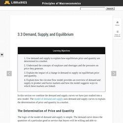 3.3 Demand, Supply, and Equilibrium