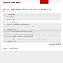 Monnaie Grand Genève