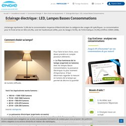 Equipements d'éclairage : LED, lampes basses consommation - ENGIE