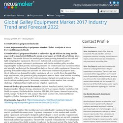 Global Galley Equipment Market 2017 Industry Trend and Forecast 2022