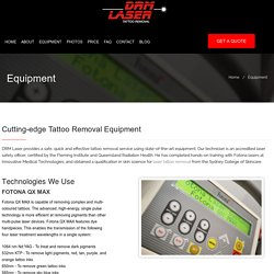 Get your Tattoo Removed with Modern Tattoo Removal Equipment