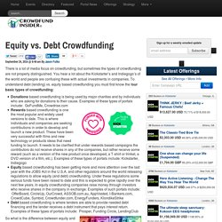 Equity vs. Debt Crowdfunding