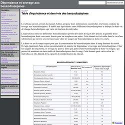 Table d'équivalence et demi-vie des benzodiazépines - Dépendance et sevrage aux benzodiazépines