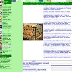 Bois de chauffage Calcul équivalence volume en stère selon taille de coupe, poids et énergie (pouvoir calorifique)