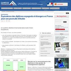 Équivalence des diplômes espagnols et étrangers en France pour une poursuite d'études > Espagne