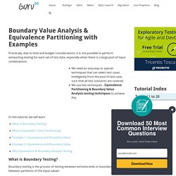 Boundary Value Analysis & Equivalence Partitioning with Examples