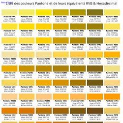 Liste des couleurs Pantone et de leurs équivalents RVB, Hexadécimal et LAB