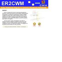 ER2CWM