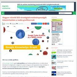 Hogyan növeld SEO stratégiád eredményességét köszönhetően a tudás grafikonnak - Digitális marketing tippek
