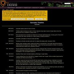 Cannabis Vault : Timeline