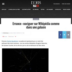 Errance: naviguer sur Wikipédia comme dans une galaxie