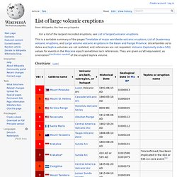 List of large volcanic eruptions