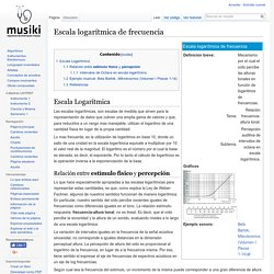Escala logarítmica de frecuencia - musiki