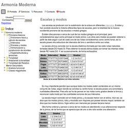 Escalas y modos - Armonia Moderna .com