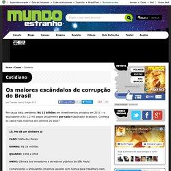 Os maiores escândalos de corrupção do Brasil - Mundo Estranho