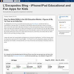 L'Escapadou Blog - iPhone/iPad Educational and Fun Apps for Kids: How I've Made $200k in the iOS Education Market - Figures & My 1st Year as an Indie Dev