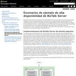 Escenarios de ejemplo de alta disponibilidad de BizTalk Server