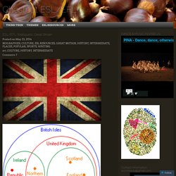 ESL/EFL Webquest: Great Britain