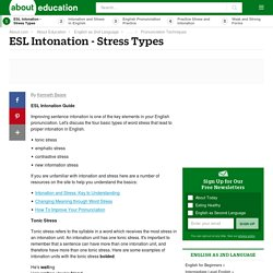 ESL Intonation Guide