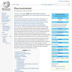 Plane (esotericism)