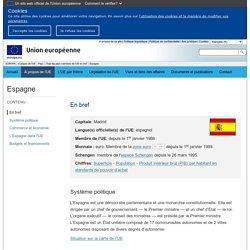 Espagne - EUROPA