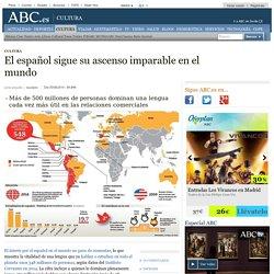 El español sigue su ascenso imparable en el mundo