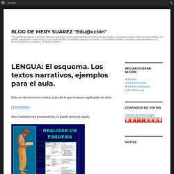 """LENGUA: El esquema. Los textos narrativos, ejemplos para el aula. – BLOG DE MERY SUÁREZ """"Edu@cción"""""""