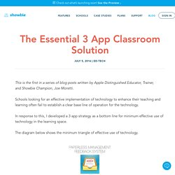 The Essential 3 App Classroom Solution – Showbie