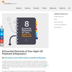 8 Essential Elements of Your Agile UX Playbook [Infographic]